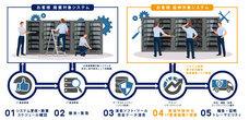 データライブ株式会社のプレスリリース2
