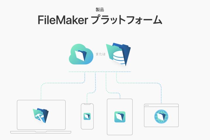 ファイルメーカー株式会社のプレスリリース画像4