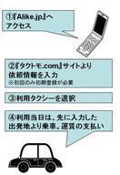 株式会社ベッコアメ・インターネットのプレスリリース8