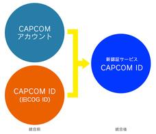 株式会社 カプコンのプレスリリース3