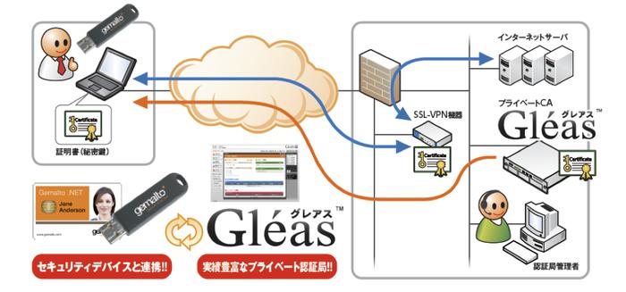 株式会社JCCH・セキュリティ・ソリューション・システムズのプレスリリース画像1