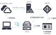 株式会社JCCH・セキュリティ・ソリューション・システムズのプレスリリース