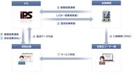 株式会社インターネットペイメントサービスのプレスリリース3