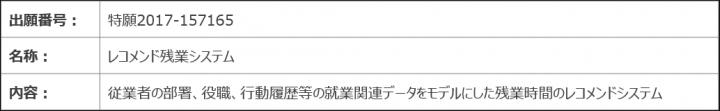株式会社ランドスケイプのプレスリリース画像1