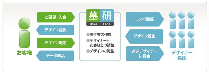 フォースプレイス株式会社のプレスリリースアイキャッチ画像