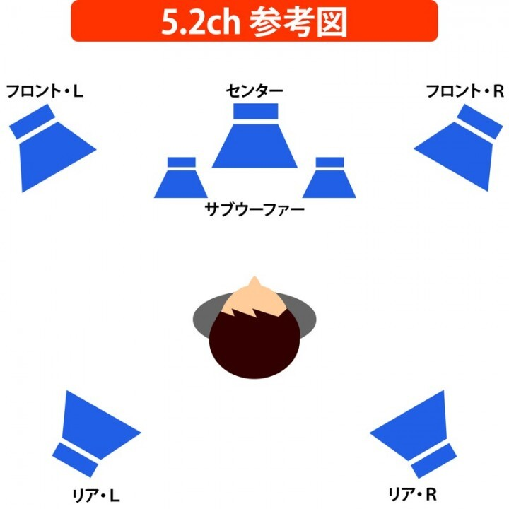 株式会社ドスパラのプレスリリース画像3