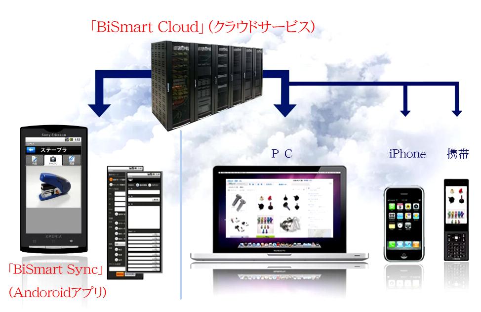 株式会社インタープロのプレスリリース画像1