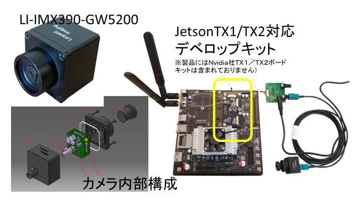 SONY製IMX390センサ搭載ADAS向けSerDes車載カメラ「LI-IMX390