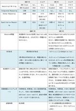 株式会社アゴス・ジャパンのプレスリリース3