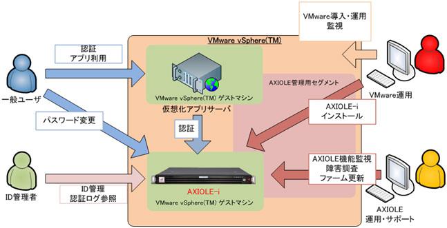 株式会社ネットスプリングのプレスリリースアイキャッチ画像