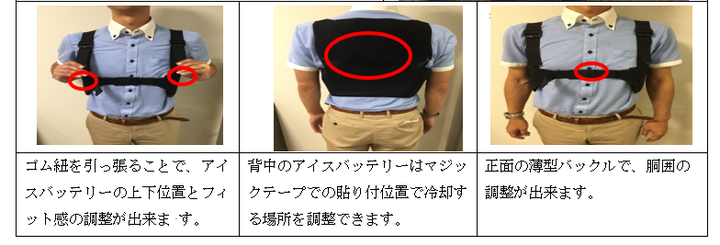 アイ・ティ・イー株式会社  のプレスリリース画像3