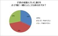 株式会社円谷プロダクションのプレスリリース3