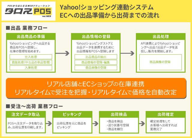 コンピュータシステムサービス株式会社のプレスリリース画像2