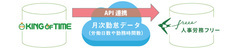 株式会社ヒューマンテクノロジーズのプレスリリース3