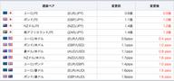 GMOクリック証券株式会社のプレスリリース10