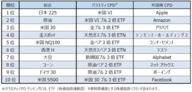 GMOクリック証券株式会社のプレスリリース