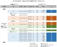 株式会社エム・データのプレスリリース2