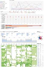 株式会社エム・データのプレスリリース4