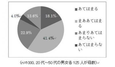 株式会社デザインワン・ジャパンのプレスリリースアイキャッチ画像