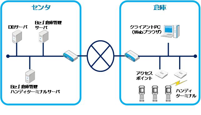 株式会社NTTデータ・ビズインテグラルのプレスリリース画像2