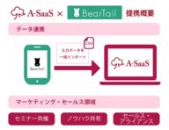 株式会社BearTailのプレスリリース7