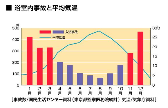 株式会社昭和電気産業のプレスリリース画像4