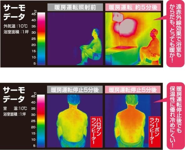 株式会社昭和電気産業のプレスリリース画像3