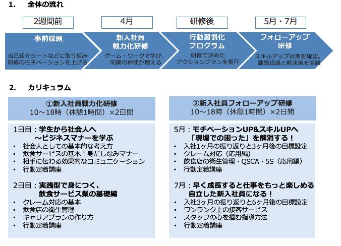 クックビズ株式会社のプレスリリース画像2