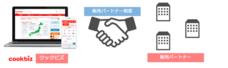 クックビズ株式会社のプレスリリース7