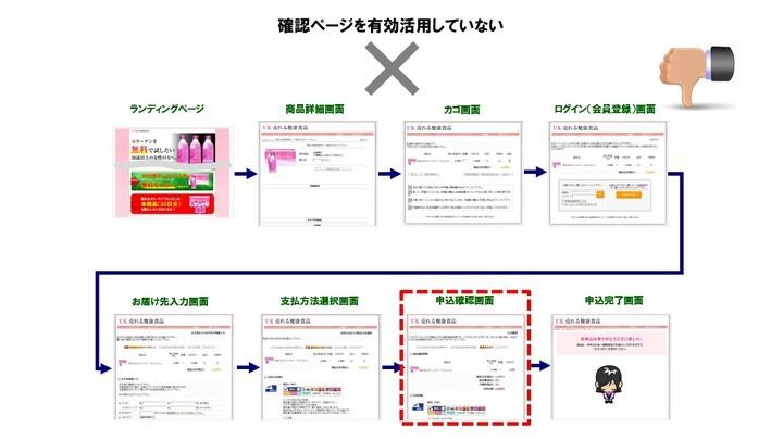 株式会社売れるネット広告社のプレスリリース画像4