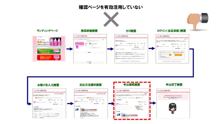 株式会社売れるネット広告社のプレスリリース画像2