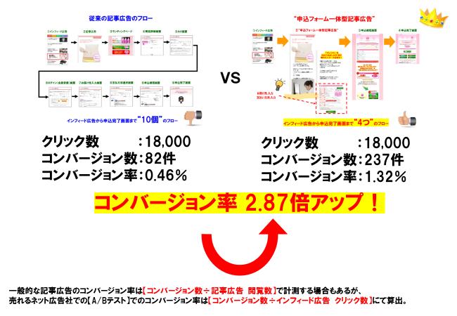 株式会社売れるネット広告社のプレスリリース画像5