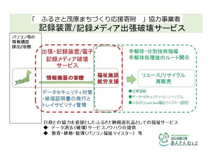 日東造機株式会社のプレスリリース画像1