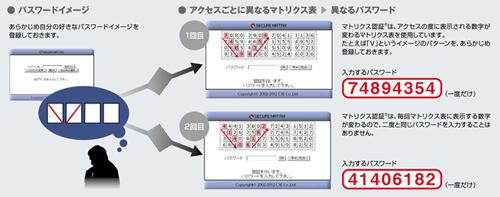 株式会社シー・エス・イーのプレスリリースアイキャッチ画像