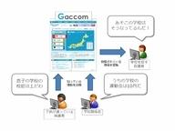 株式会社ガッコムのプレスリリース14