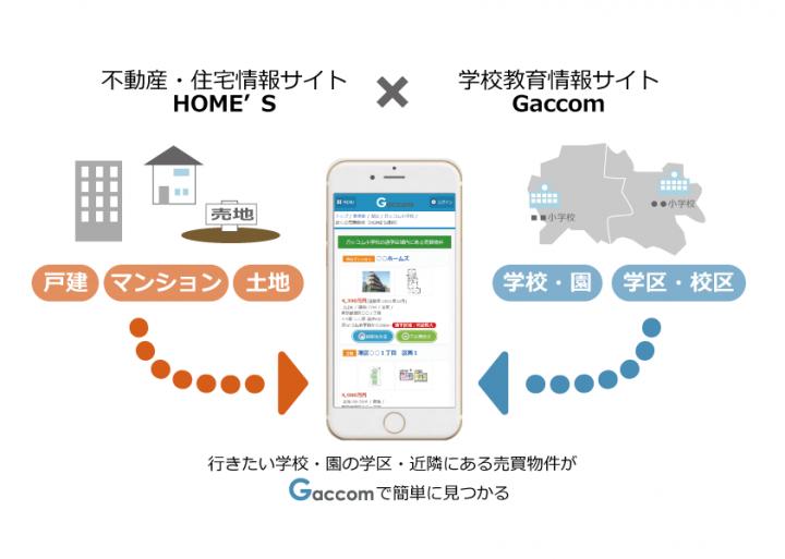 株式会社ガッコムのプレスリリース画像1