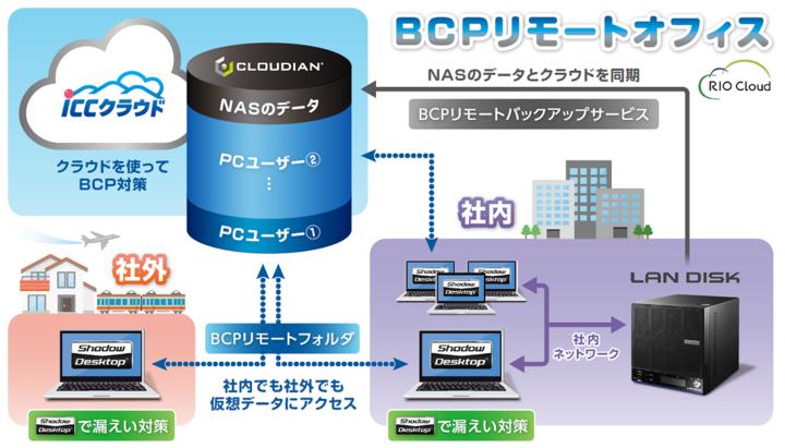 株式会社石川コンピュータ・センターのプレスリリース画像2