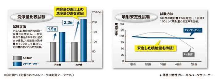 呉工業株式会社のプレスリリース画像6
