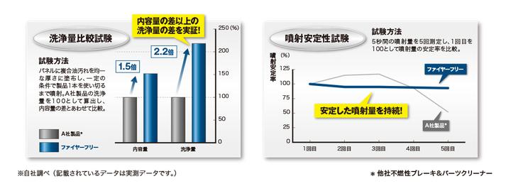 呉工業株式会社のプレスリリース画像2