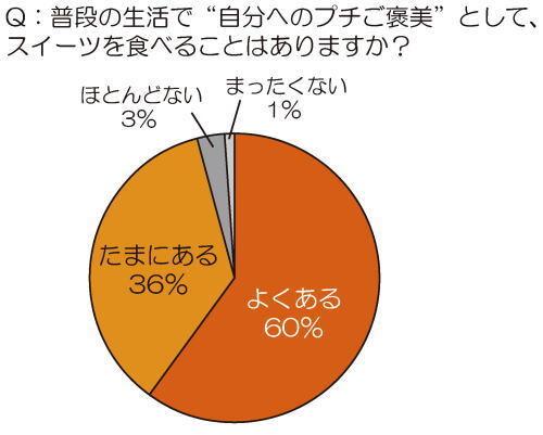 森永製菓株式会社のプレスリリース4