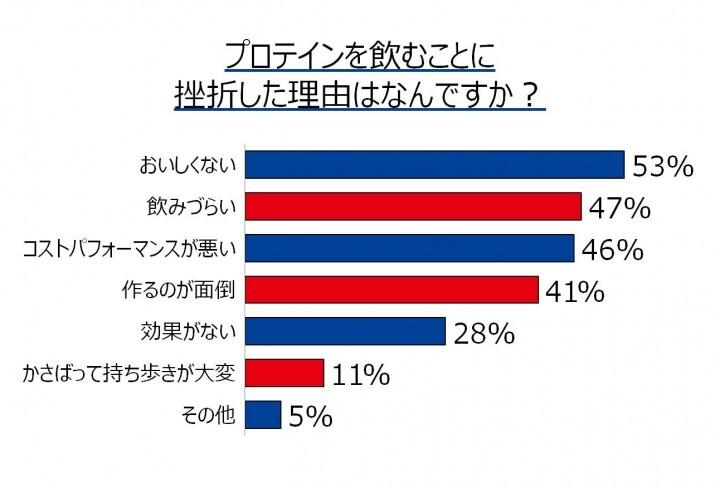 森永製菓株式会社のプレスリリース画像3
