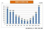 赤穂化成株式会社のプレスリリース8