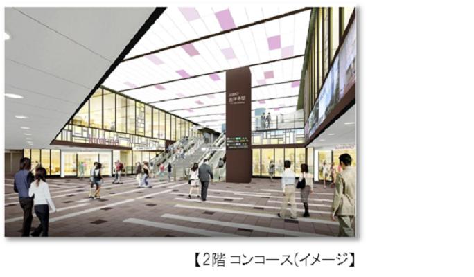 京王電鉄株式会社のプレスリリース画像2