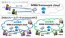 株式会社SOBAプロジェクトのプレスリリース3