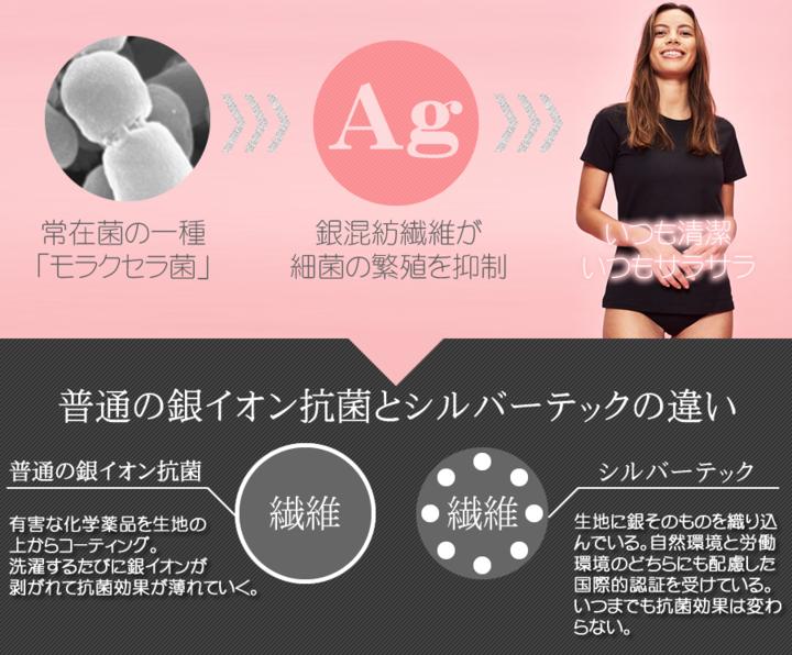 株式会社 Body & Beautyのプレスリリース画像2