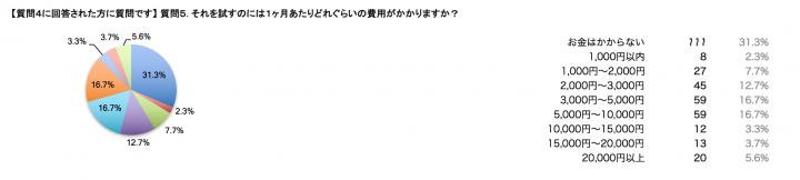 漢方デスク株式会社のプレスリリース画像5