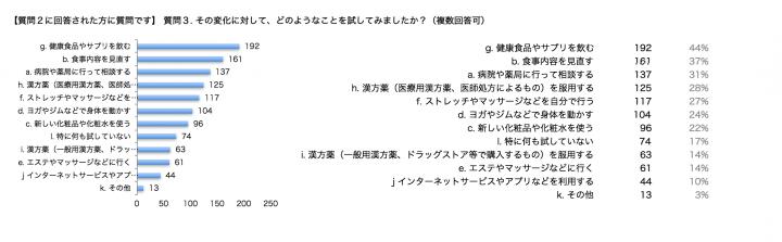 漢方デスク株式会社のプレスリリース画像7