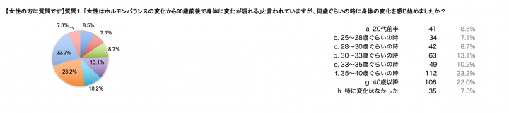 漢方デスク株式会社のプレスリリース画像1