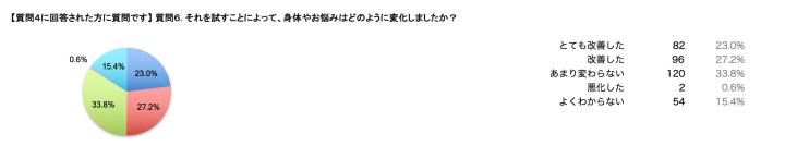 漢方デスク株式会社のプレスリリース画像4