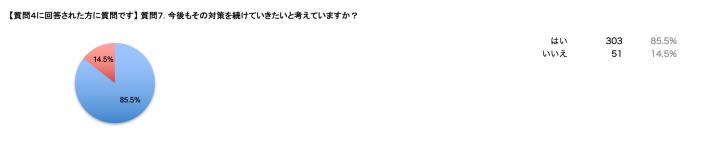 漢方デスク株式会社のプレスリリース画像2